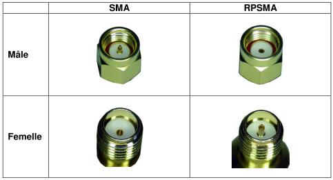 Tableau SMA-RPSMA
