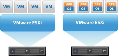 vmware-esx-hyperviseur